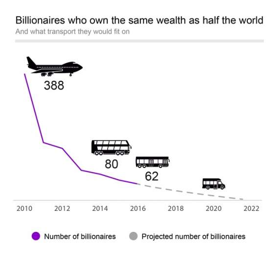 Billionaires-on-a-Bus-Simplified-01-1